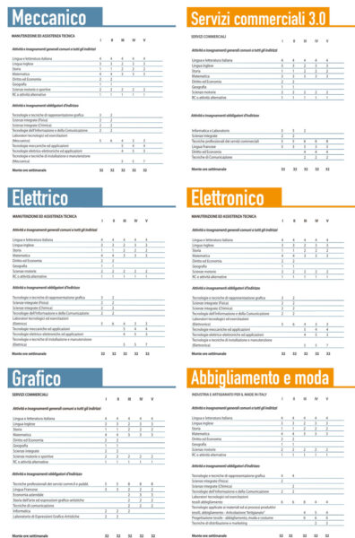 Brochure Professionale 10